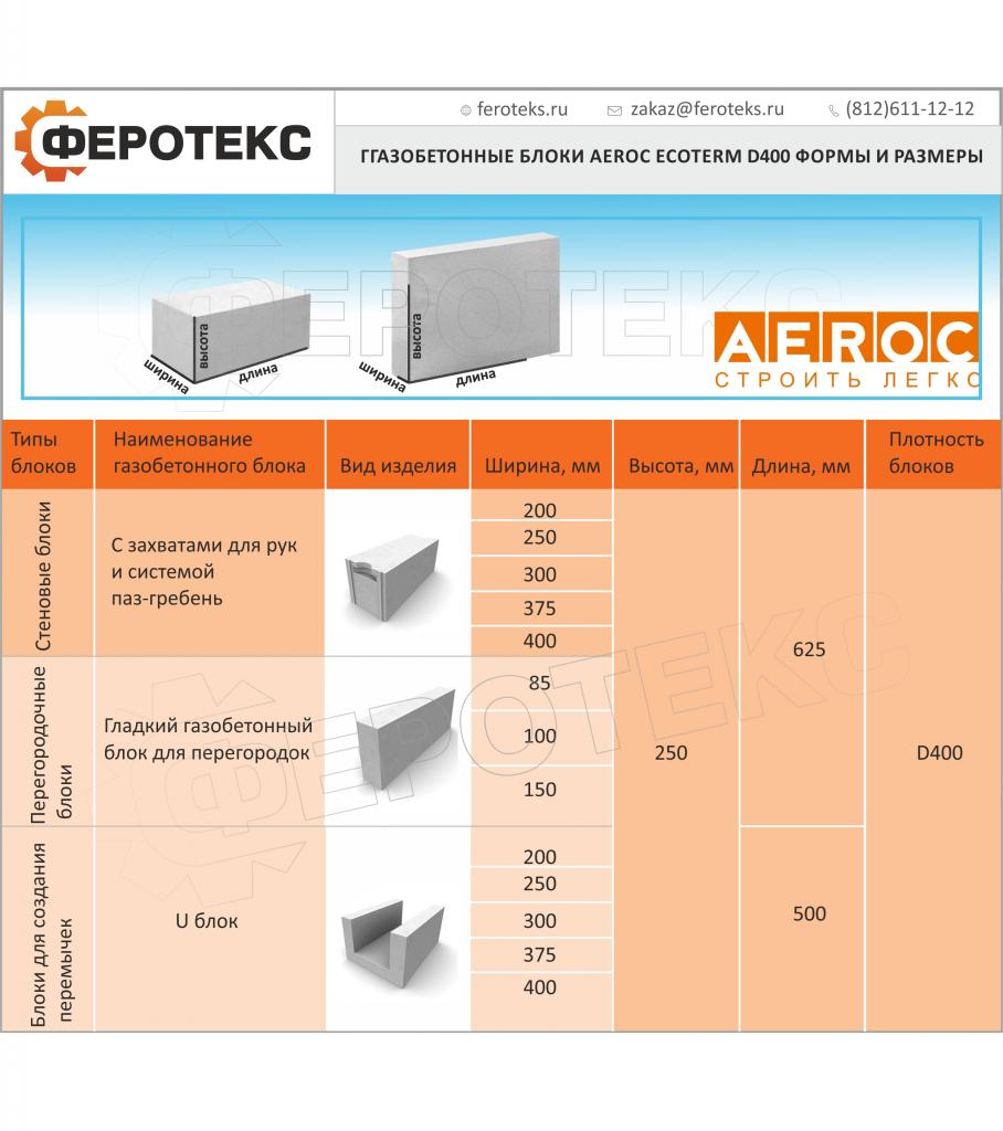 блок d600 характеристики